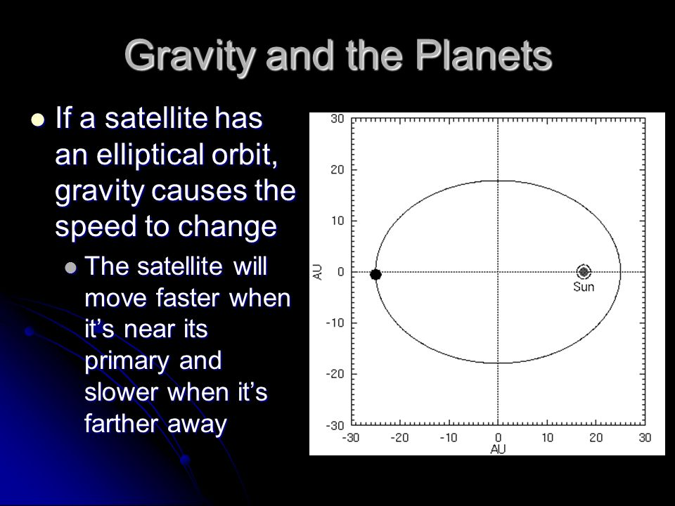 Earth's Moon and Solar System - ppt video online download