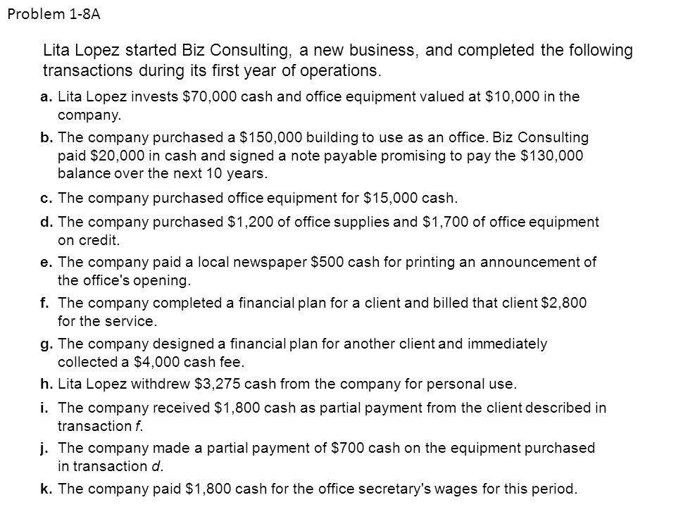 Problem 1-8A Lita Lopez started Biz Consulting, a new business, and completed the following transactions during its first year of operations.