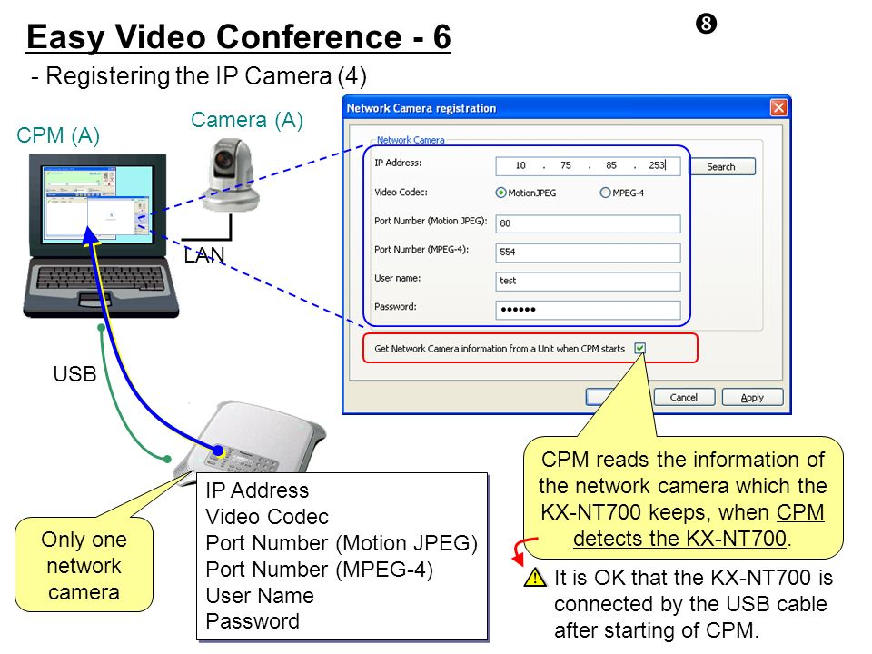 Conference Phone Manager V2 Cpm Ppt Video Online Download