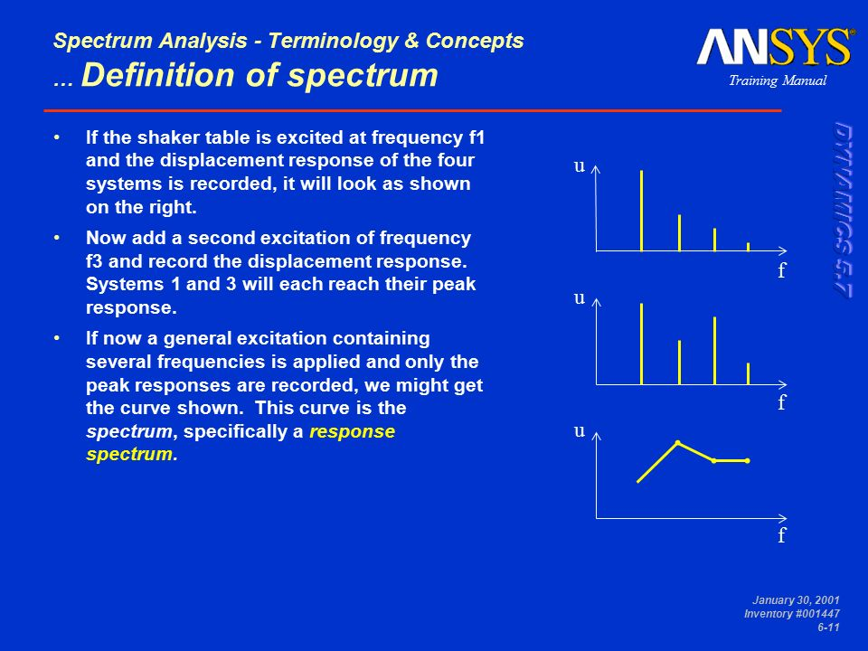 spectrum dictionary definition spectrum defined 28