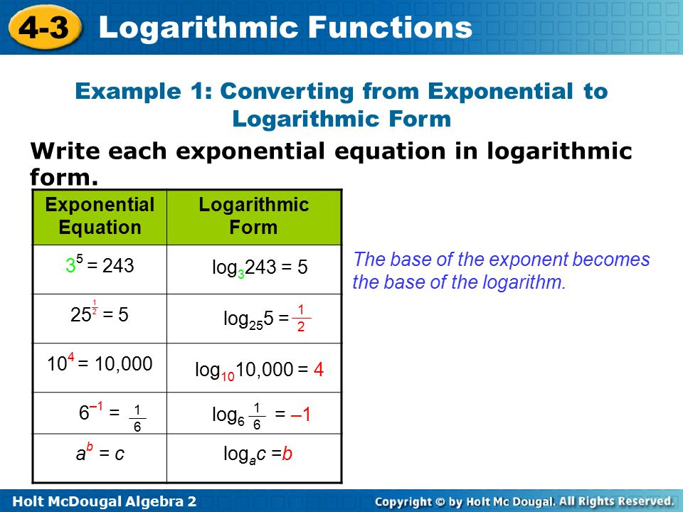 Logarithmic Functions - ppt download
