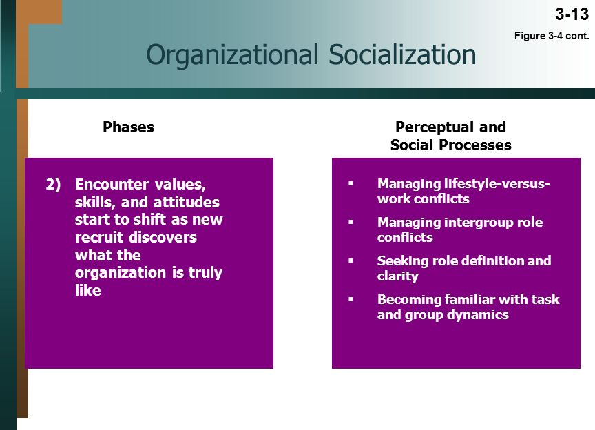 """a definition of organizational culture essay Organizational culture essay organizational culture is a complex concept including many different meanings in this essay, the definition of organizational culture is described as """"a set of shared values and norms that controls organization members """"interaction with each other, and with suppliers,customers and others outside the."""