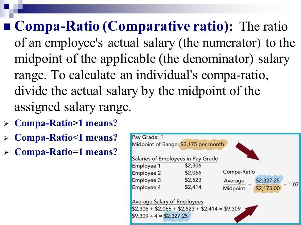 salary range calculator