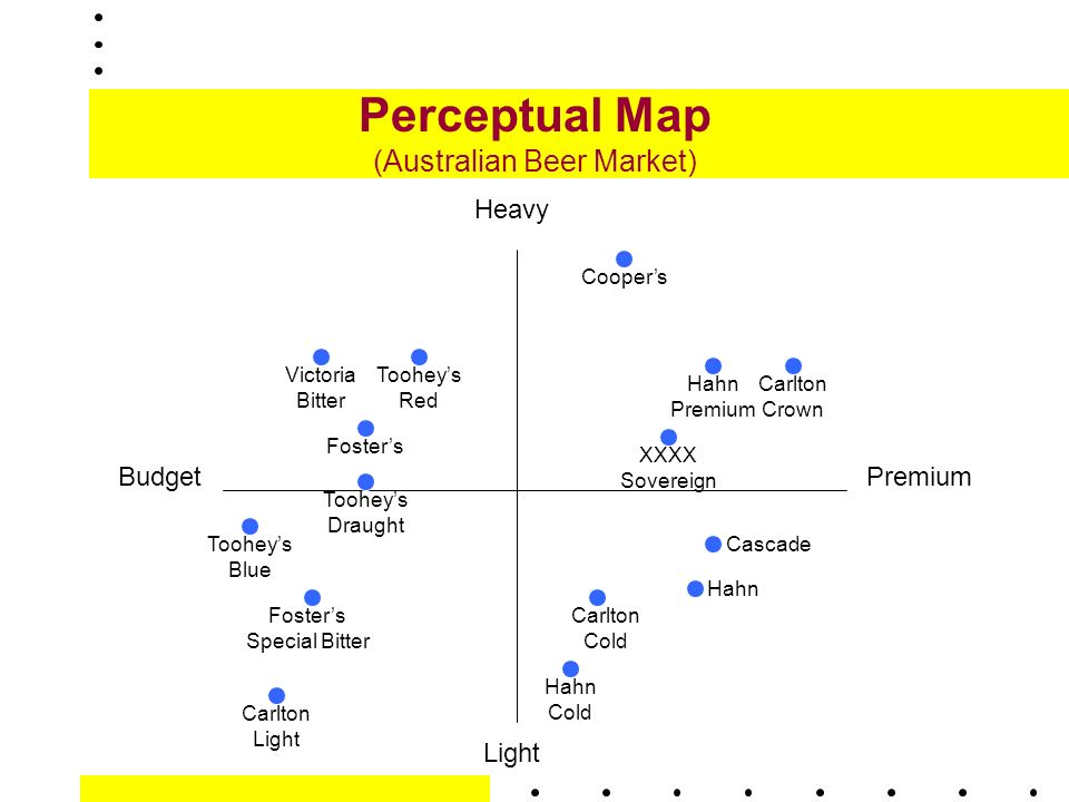 Positioning maps beer images reverse search for Perceptual map template powerpoint