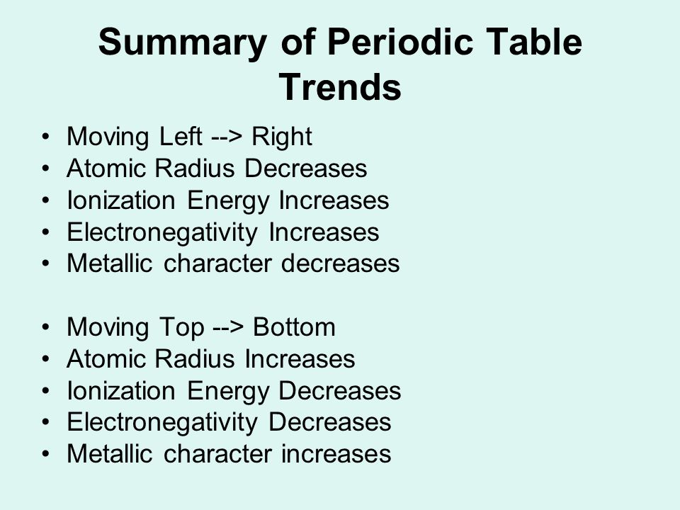 Periodic table and periodicity ppt video online download summary of periodic table trends urtaz Images