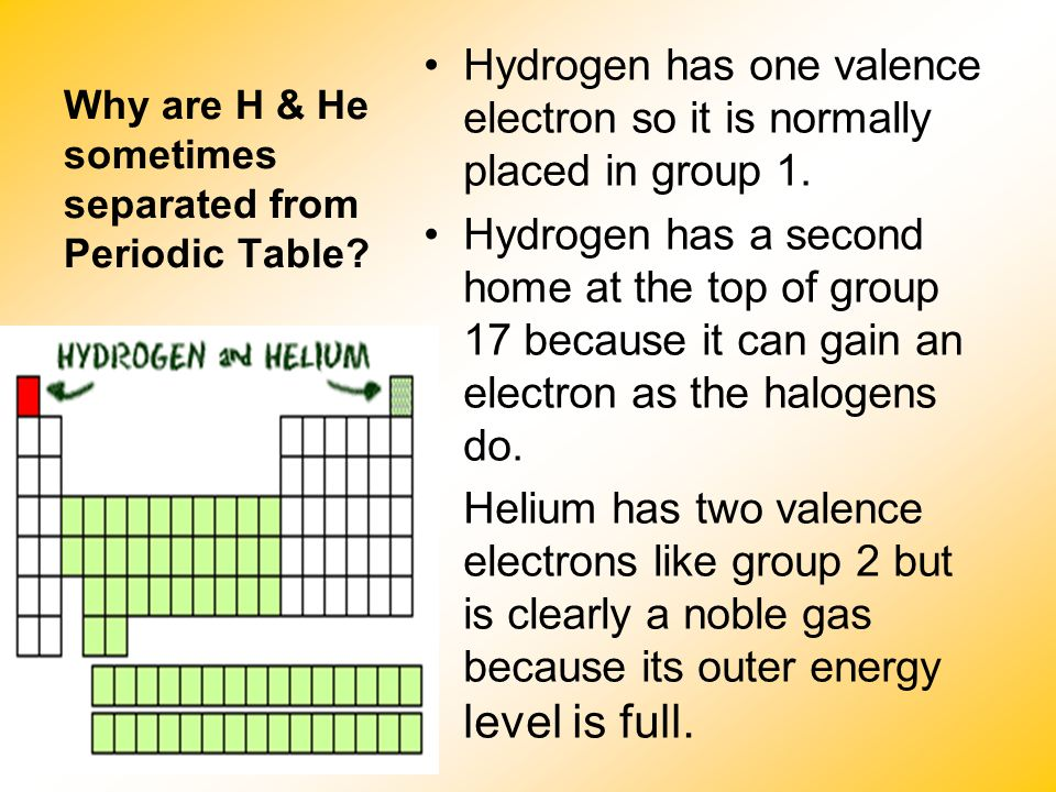 Periodic table chapter 5 ppt video online download why are h he sometimes separated from periodic table urtaz Choice Image