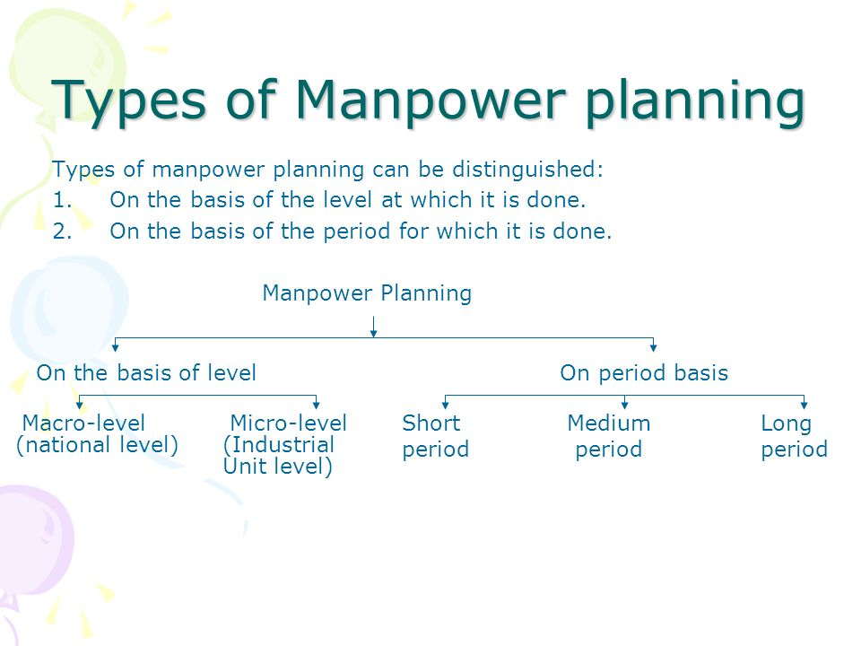 Need and importance of manpower planning