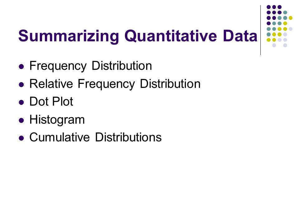 techniques for summarizing quantitative data Qualitative and quantitative research techniques are used in  qualitative vs quantitative 1 type of data  when to use qualitative vs quantitative research.