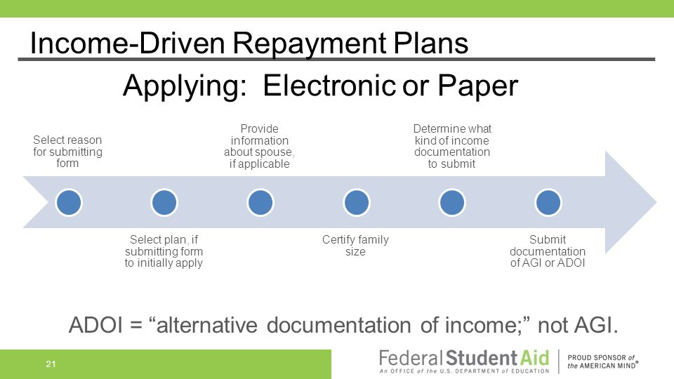 Income-Driven Repayment Plans/Pay As You Earn (PAYE) - ppt download