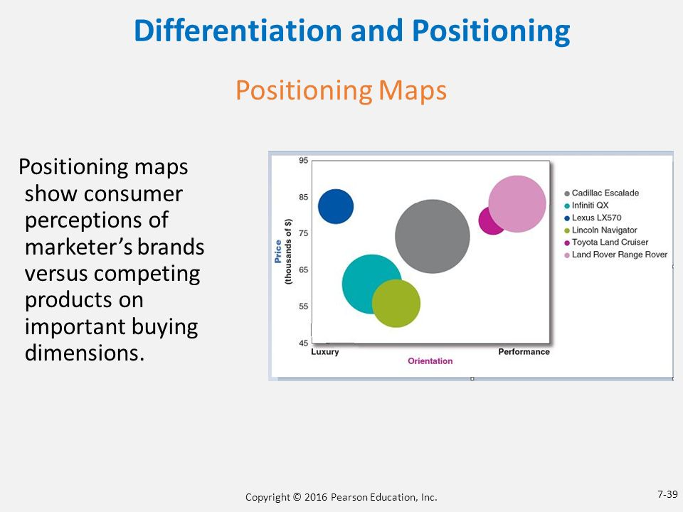 positioning and differentiation of two hospitals Spokesperson for a state agency and two universities and their teaching hospitals  technology companies on market positioning, differentiation and optimizing.