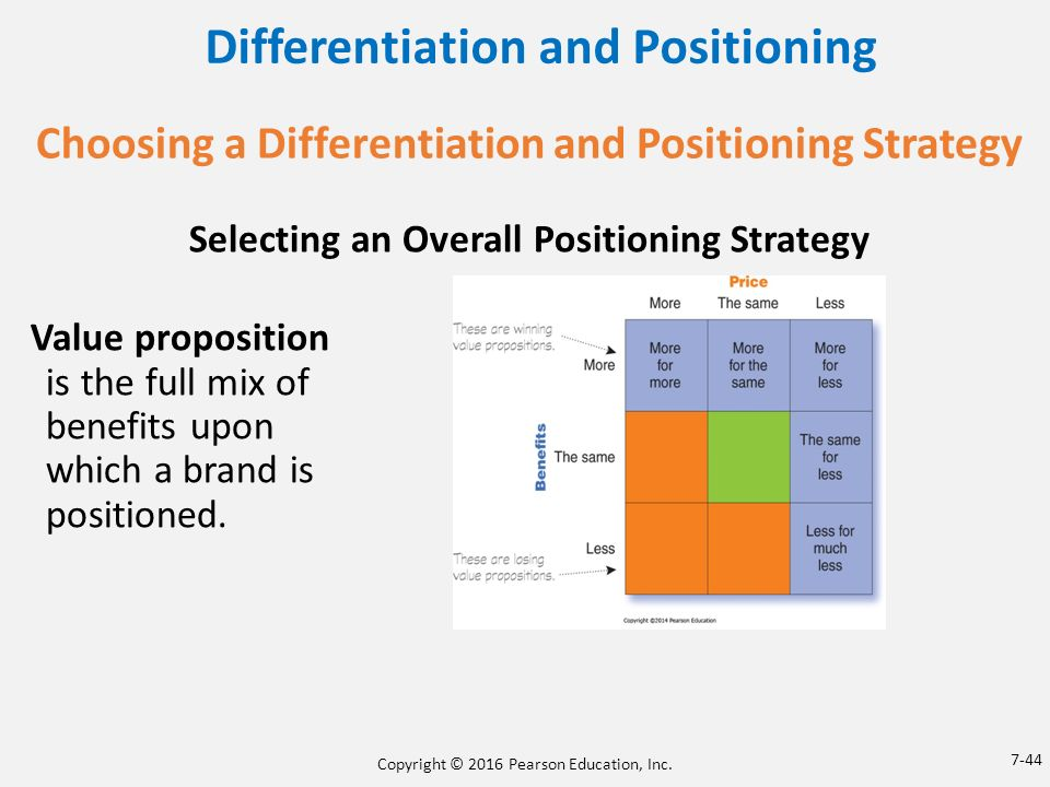 strategy and positioning paper