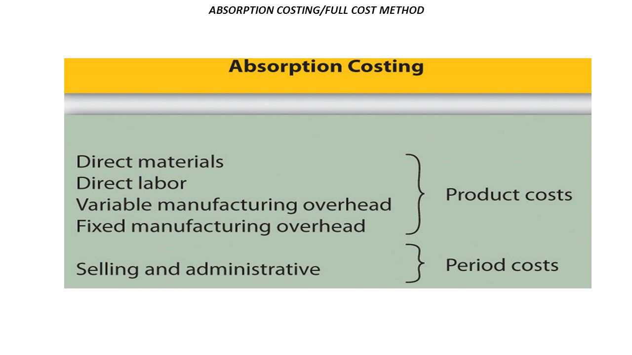 absorption costing method Activity based costing, commonly referred to as 'abc' method, is developed in order to overcome the limitations of traditional costing systems such as absorption costing and is a relatively modern costing system this is a move away from using a single base to allocate overhead costs and attempts to identify different activities in the .