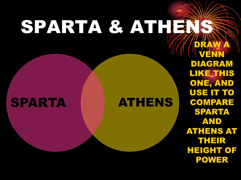 an introduction to the history of athens and sparta The ancient persian and greek cultures did not exist in isolation  introduction   in 461, war broke out between athens and sparta in the.