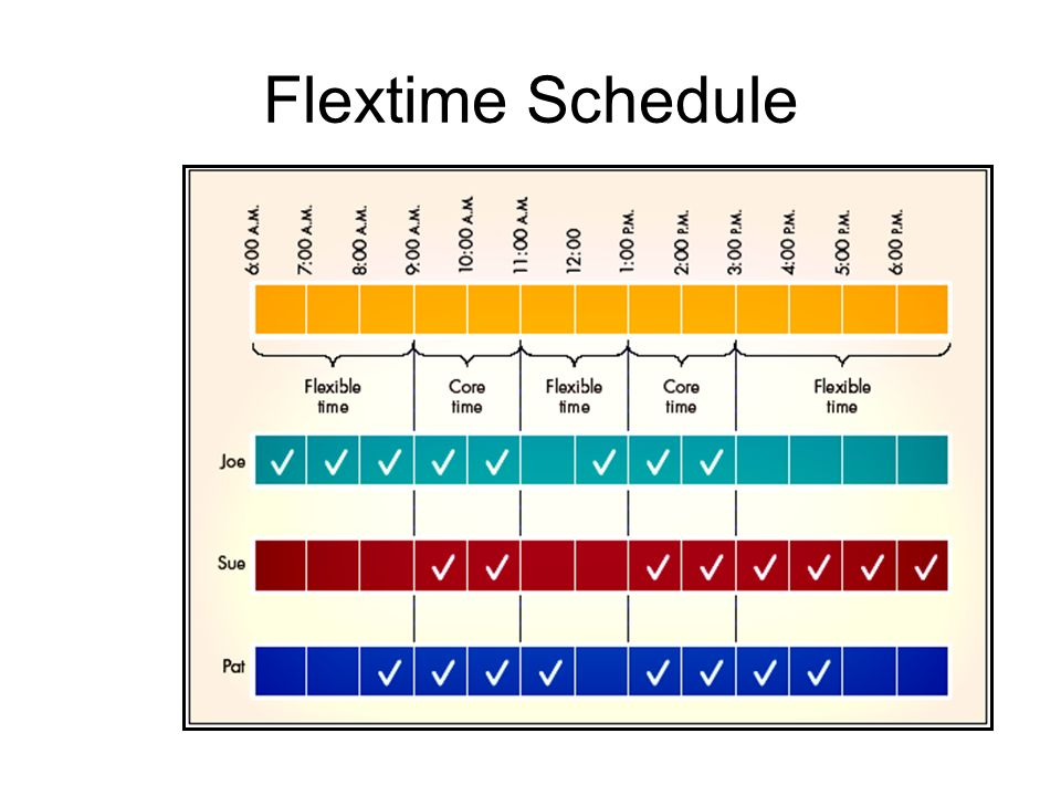 Flextime Schedule