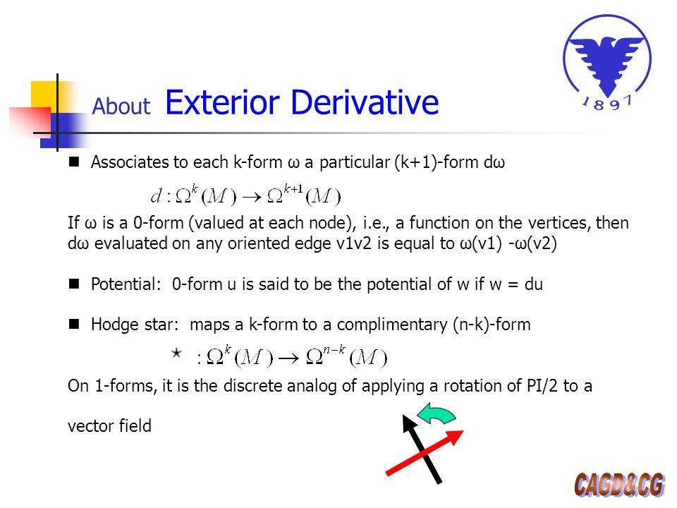 About Exterior Derivative