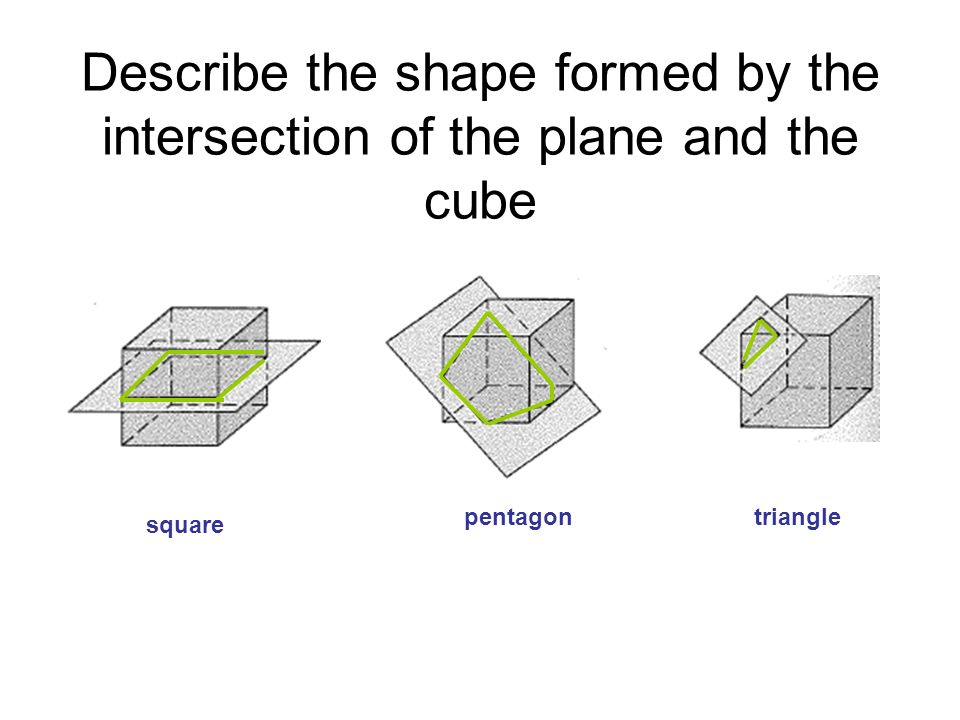 intersecting planes cube. describe the shape formed by intersection of plane and cube intersecting planes