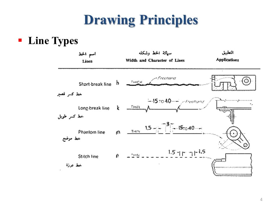 Drawing Lines Types : Geometric construction ppt video online download