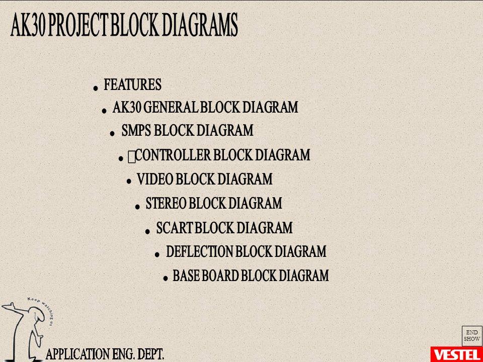 AK30 PROJECT BLOCK DIAGRAMS FEATURES - ppt video online download