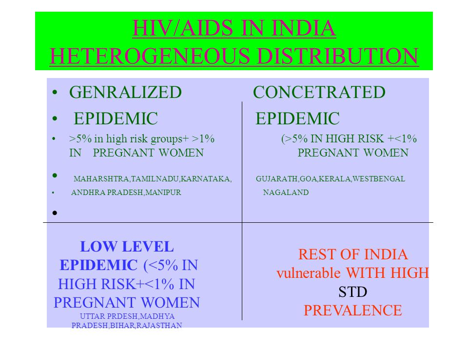 HIV/AIDS IN INDIA HETEROGENEOUS DISTRIBUTION