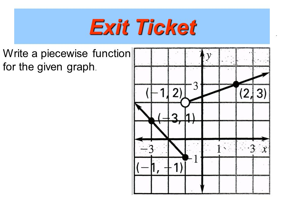 Keyword Analysis & Research: piecewise functions