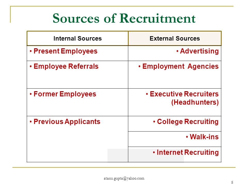 the advantages and disadvantages of the internet recruiting technique It also highlights a wide variety of external recruiting techniques that employers   available, and managers have a good sense of the strengths of the employee   employers can also use internet recruitment sites such as.