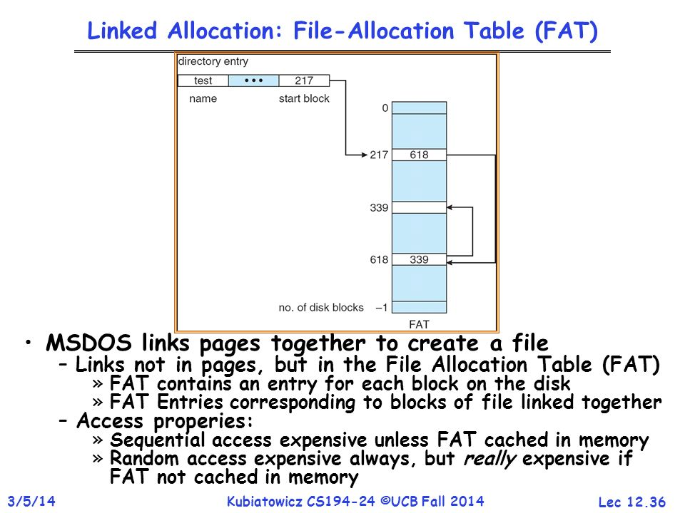 Linked Allocation: File-Allocation Table (FAT)