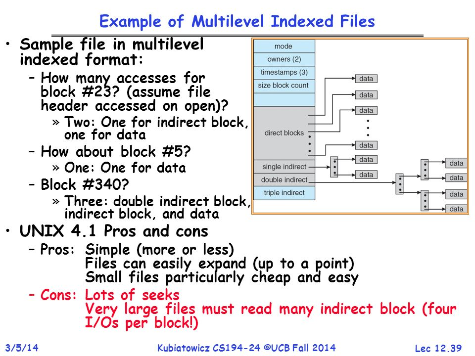Example of Multilevel Indexed Files