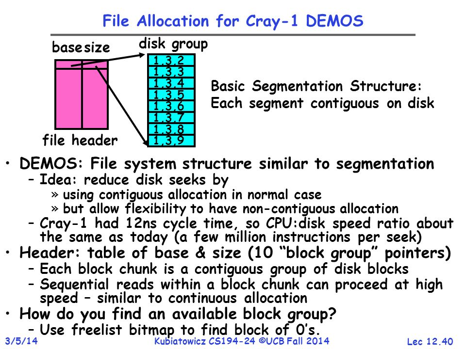 File Allocation for Cray-1 DEMOS