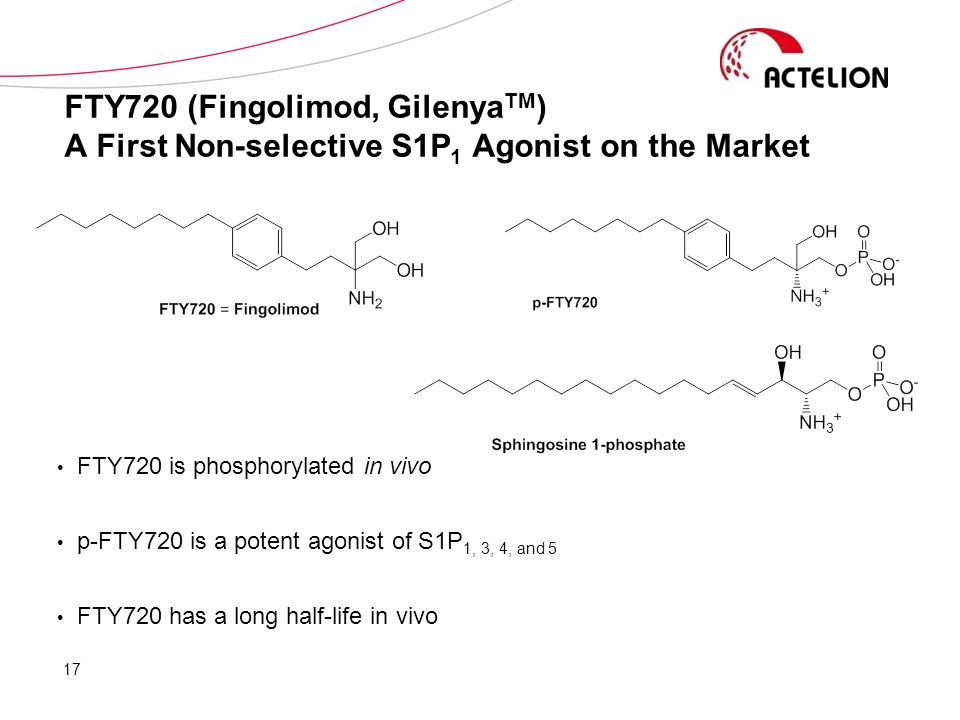 FTY720 (Fingolimod, GilenyaTM) A First Non-selective S1P1 Agonist on the Market
