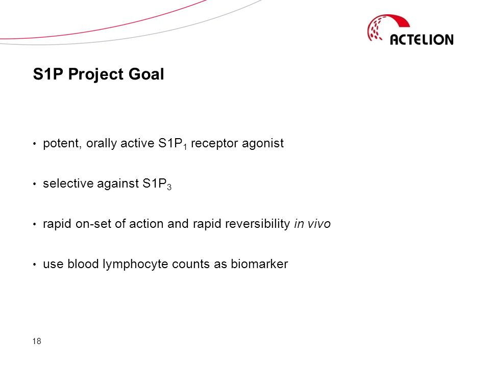 S1P Project Goal potent, orally active S1P1 receptor agonist