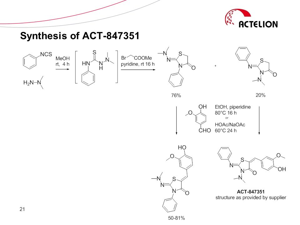 Synthesis of ACT-847351 Knoevenagel condensation