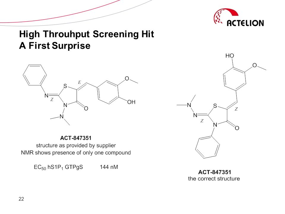 High Throuhput Screening Hit A First Surprise