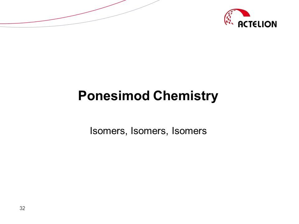 Isomers, Isomers, Isomers