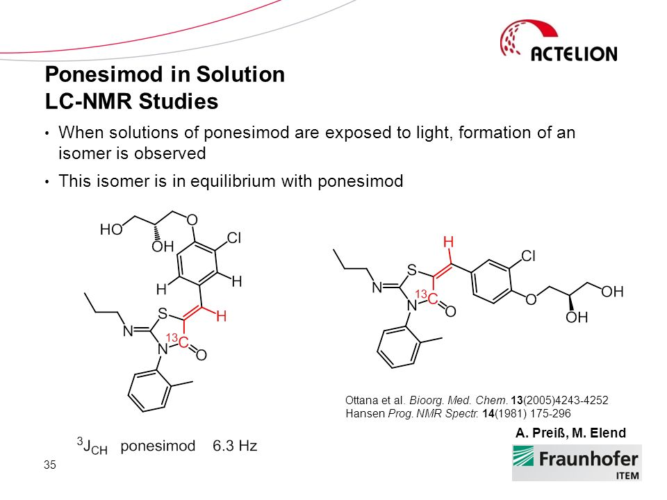 Ponesimod in Solution LC-NMR Studies