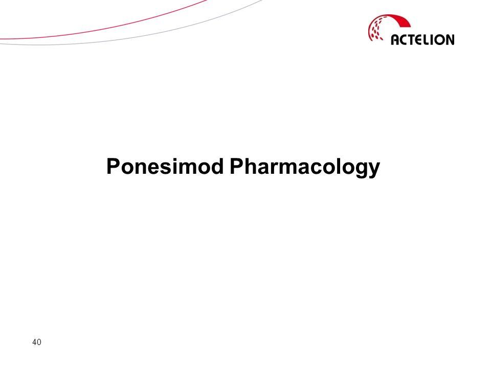 Ponesimod Pharmacology