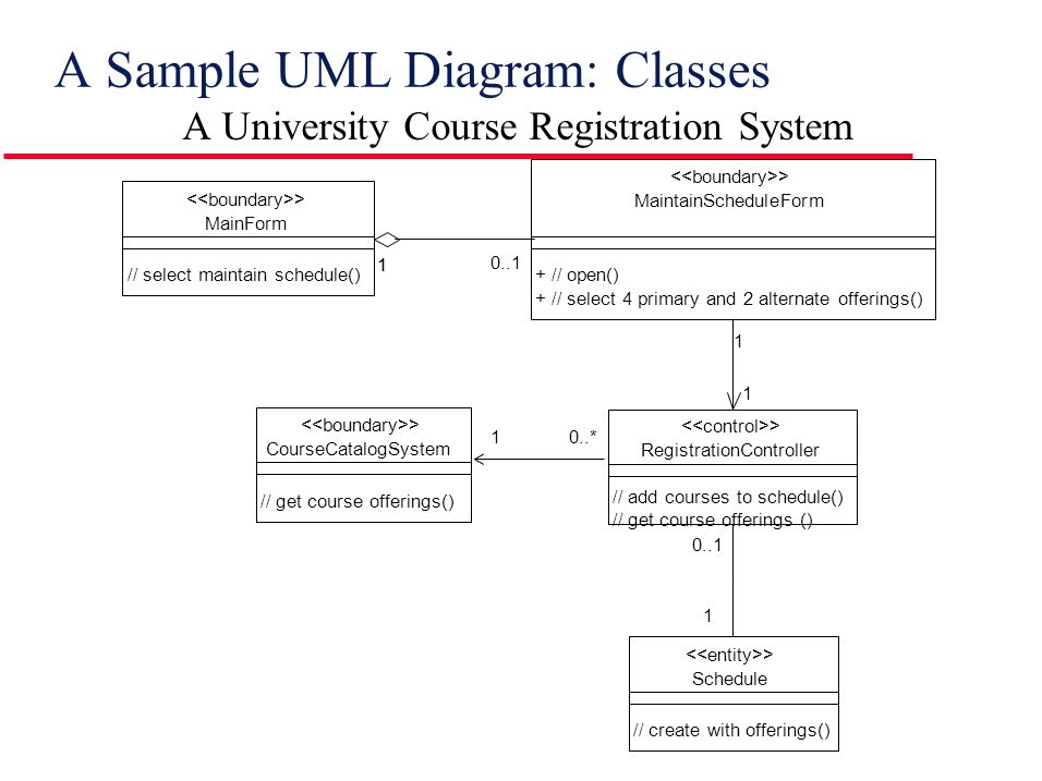 online course registration and management system Course registration system information page, free download and review at download32 an online course registration system written in java using struts and tomcat to.