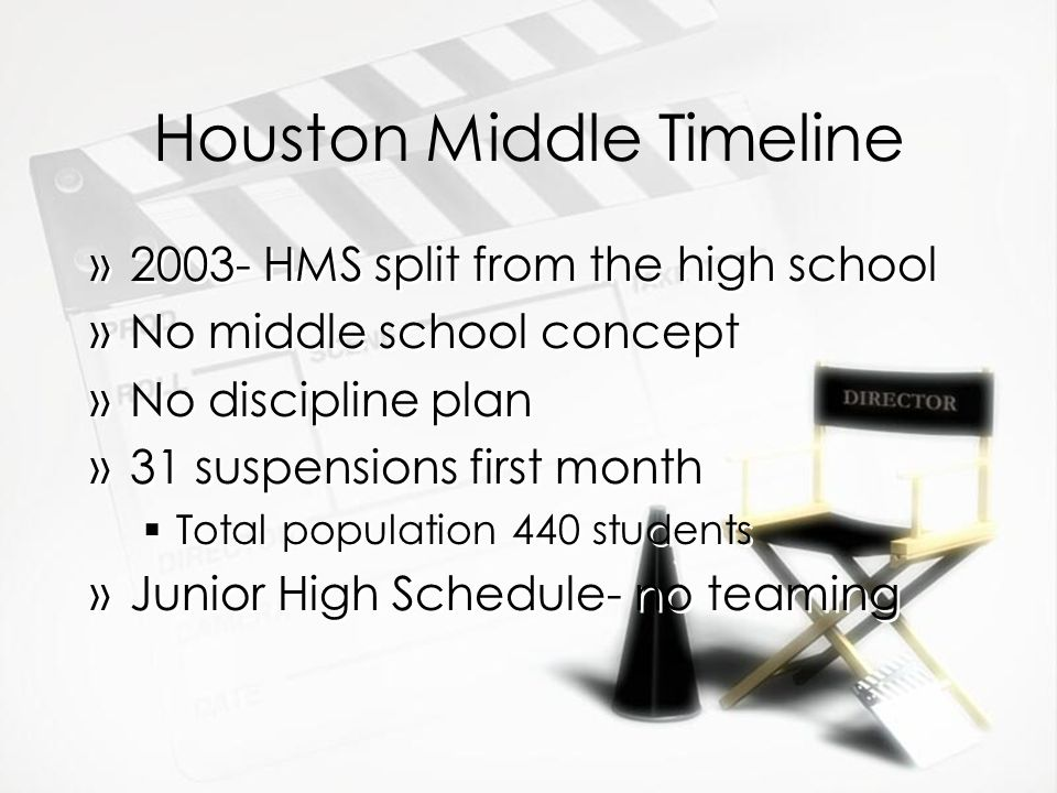 Houston Middle Timeline
