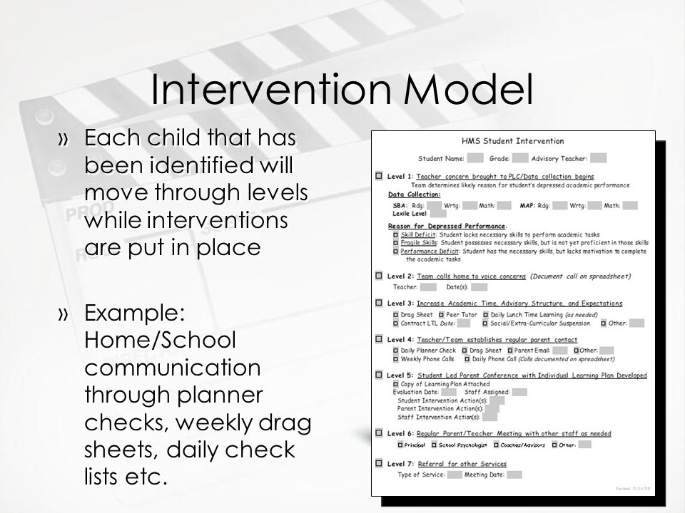 Intervention Model Each child that has been identified will move through levels while interventions are put in place.