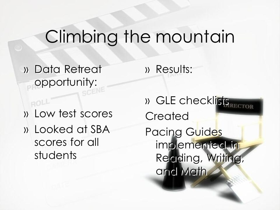 Climbing the mountain Data Retreat opportunity: Low test scores