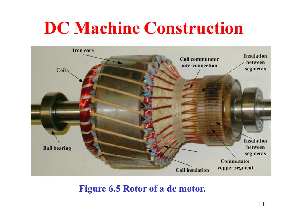 Dc machines ppt video online download for Dc motor brushes function