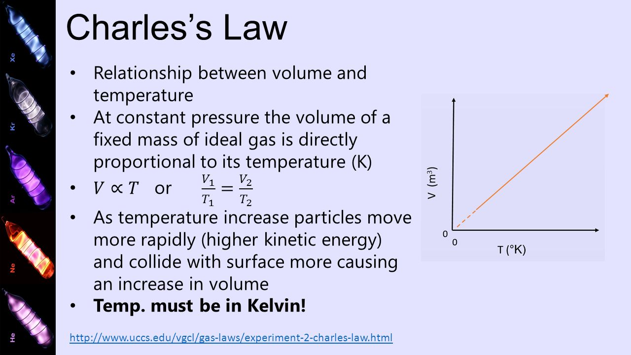 pressure and temperature relationship in ideal gas law examples