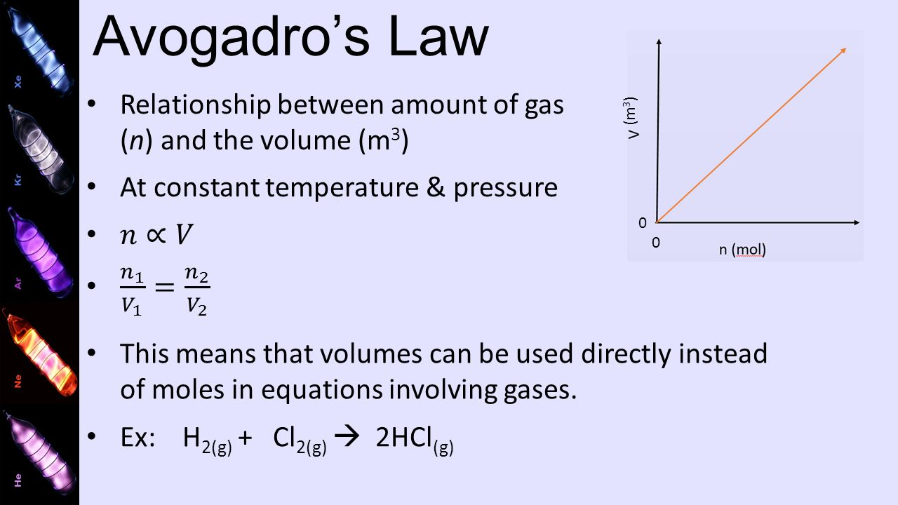 volume and pressure relationship in gassho