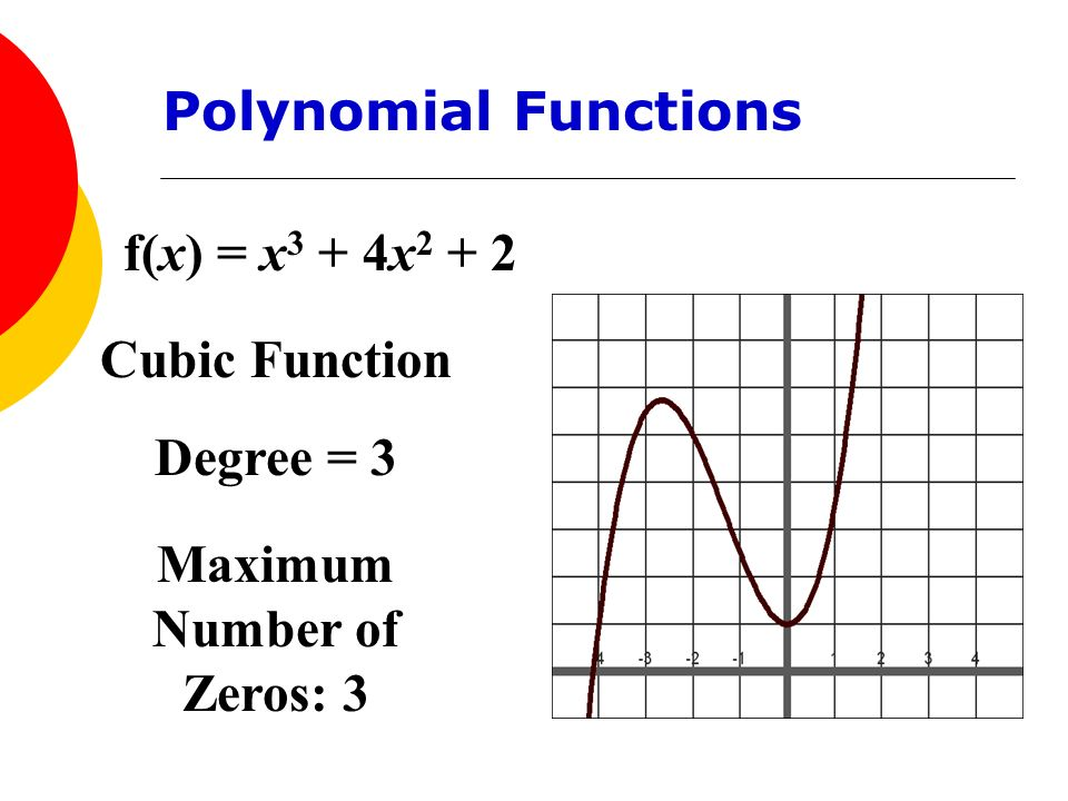 how to find maximum number of roots of a function