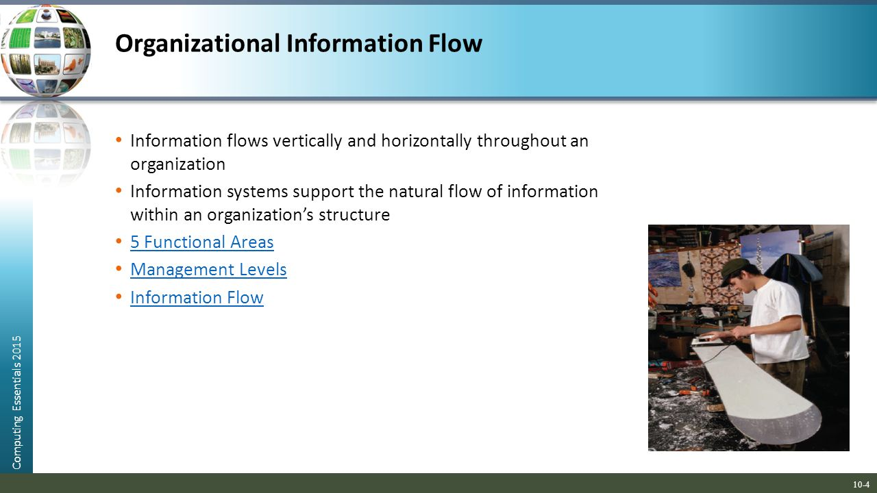 how information flows within an organization essay The data flow within an organization is extremely important for the effective  information sharing and processing in fact, the data flow defines,.