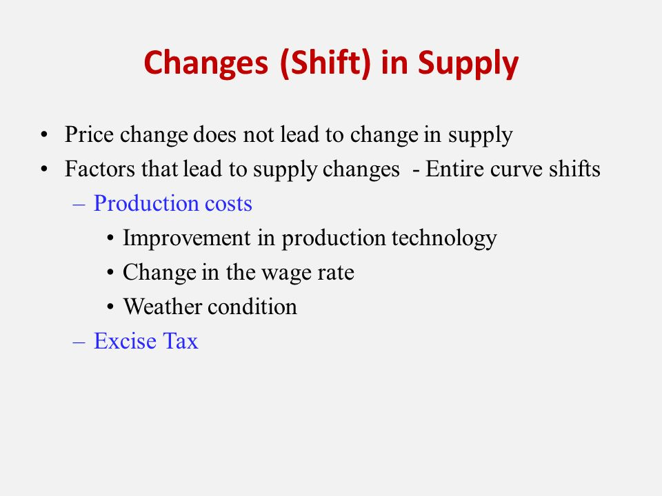 Change In Supply Curve Lecture 3: Dema...