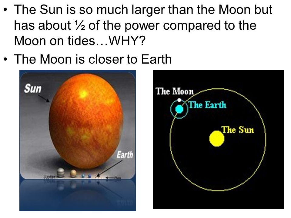 compare moon sun earth - photo #36