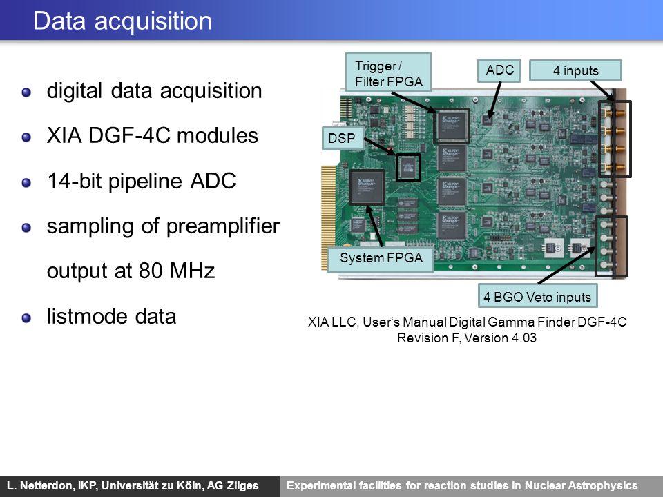XIA LLC, User's Manual Digital Gamma Finder DGF-4C