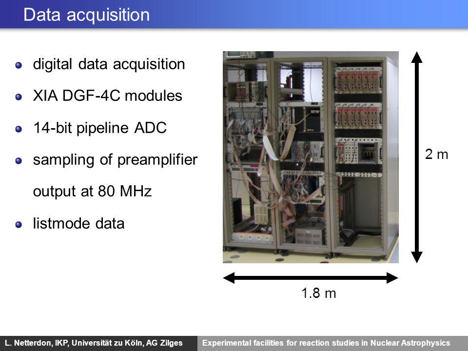 Data acquisition digital data acquisition XIA DGF-4C modules