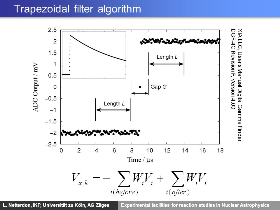Trapezoidal filter algorithm