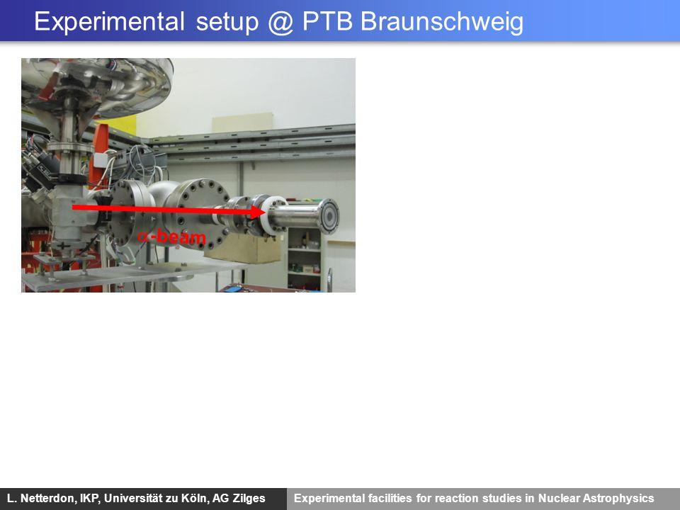 Experimental setup @ PTB Braunschweig